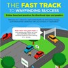 Infographic: The Fast Track to Wayfinding Success